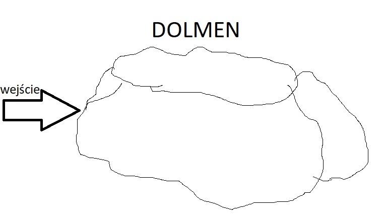 Szkic dolmenu