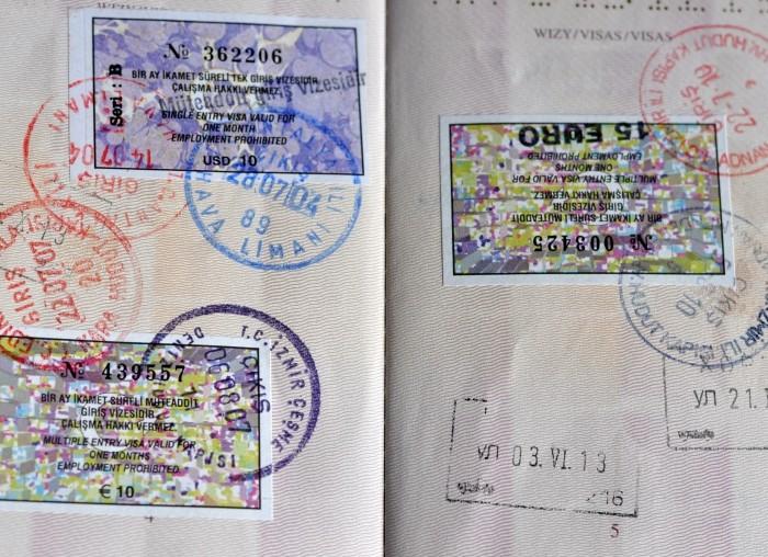 Paszport i wizy tureckie