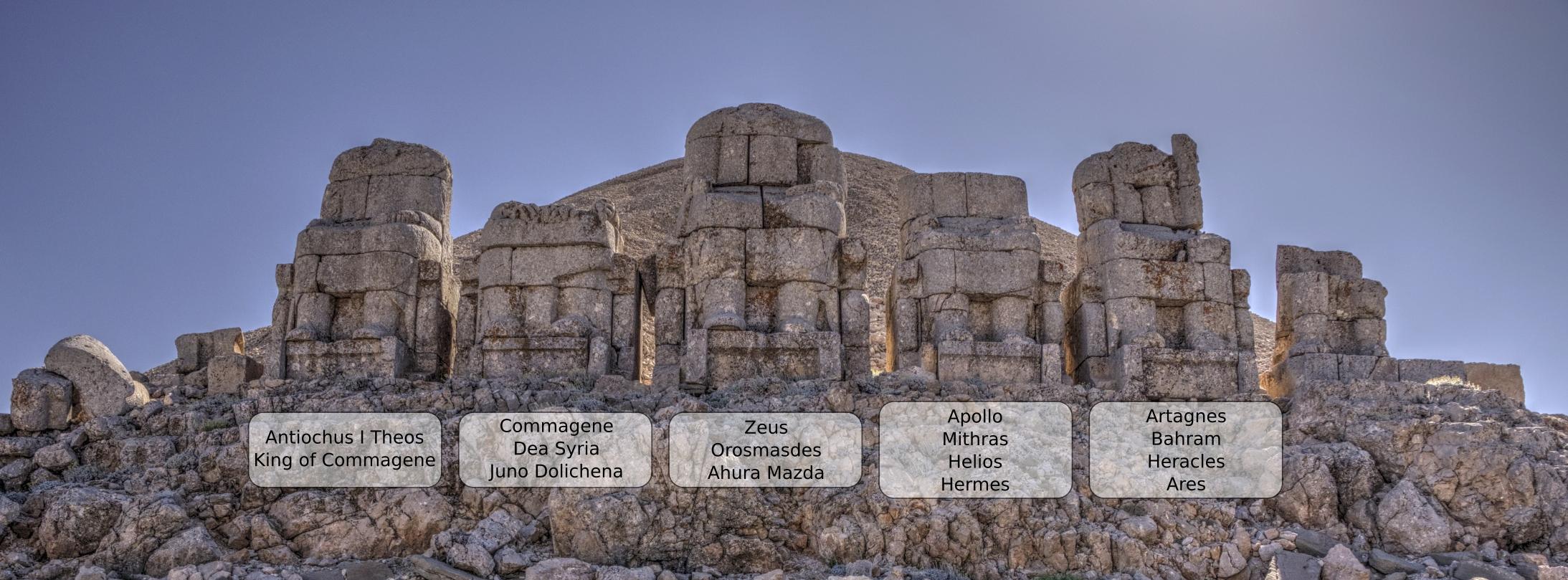 East Terrace no Monte Nemrut, a localização das estátuas monumentais