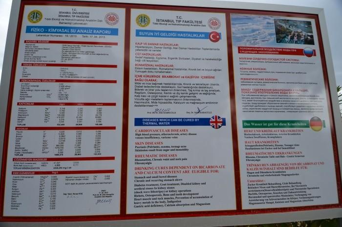 Informacje o właściwościach wody termalnej w Pamukkale